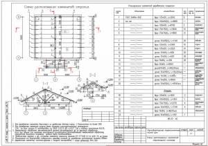 Схема расположения элементов стропил