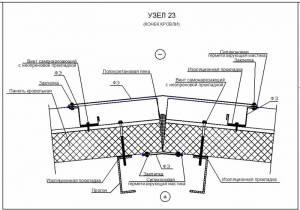 10 способов увеличить скорость работы в AutoCAD  САПРжурнал