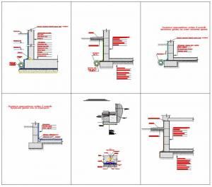 Узлы устройства гидроизоляции и деформационных швов