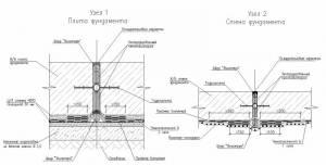Узлы устройства деформационных швов в фундаментной плите и стене
