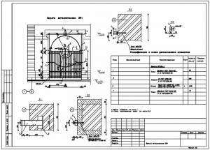 Ворота металлические распашные (декоративные). Марка КМ